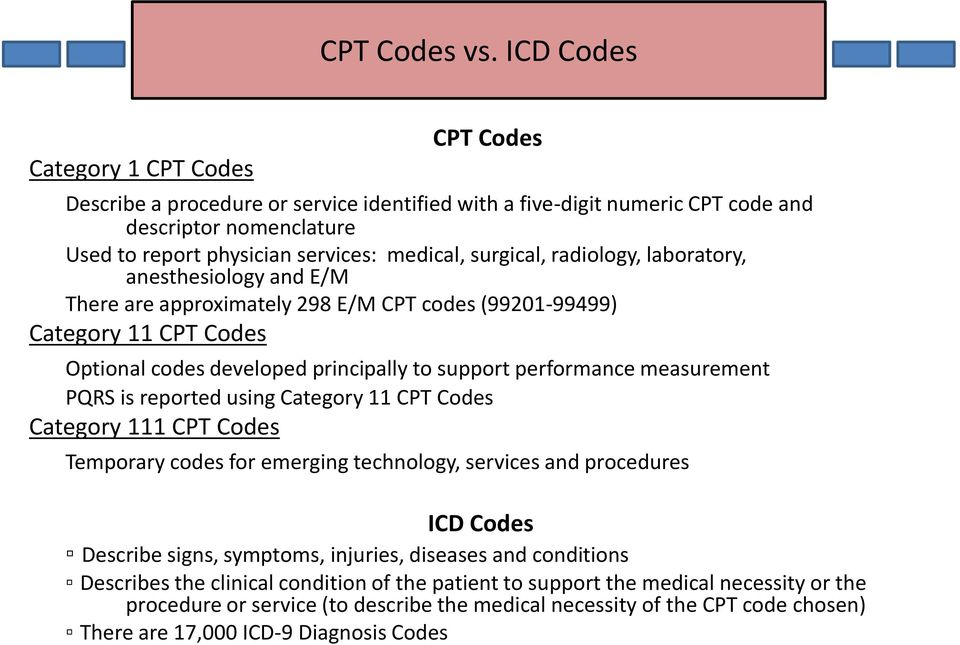surgical, radiology, laboratory, anesthesiology and E/M There are approximately 298 E/M CPT codes (99201-99499) Category 11 CPT Codes Optional codes developed principally to support performance
