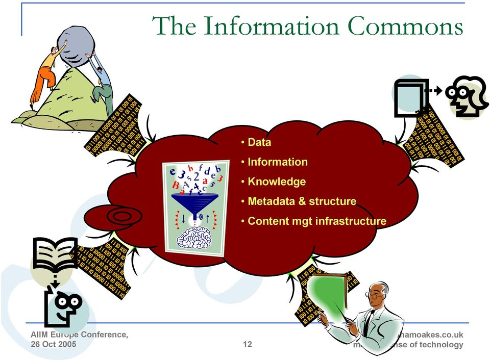 Knowledge Metadata &