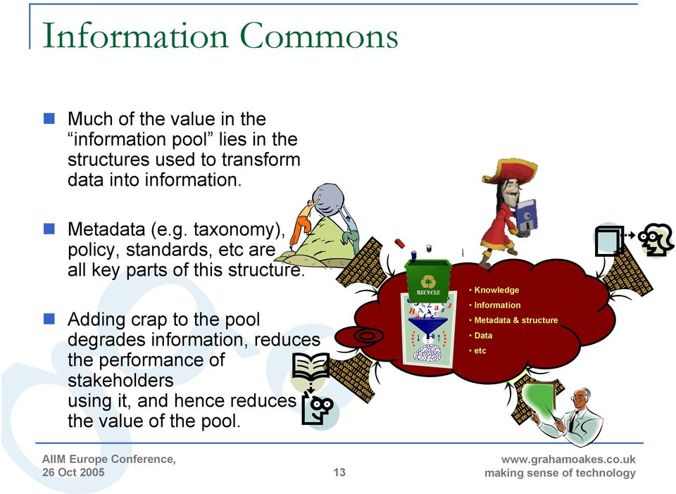 taxonomy), policy, standards, etc are all key parts of this structure.