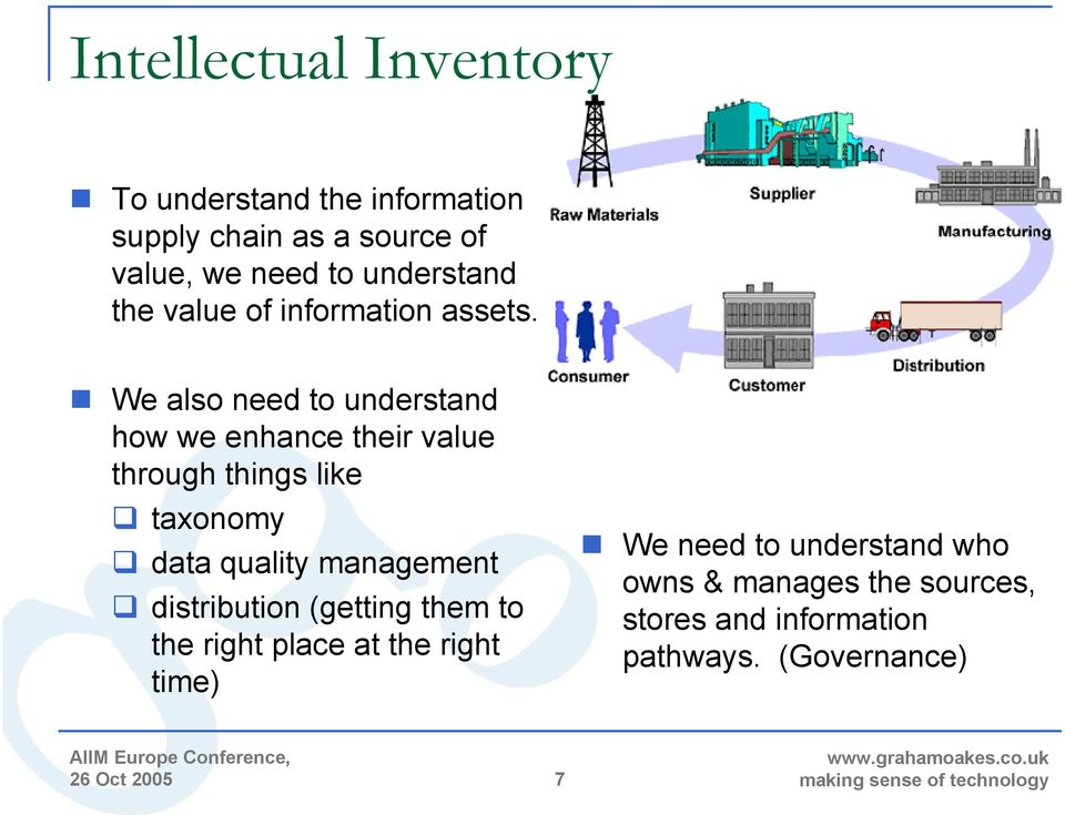 We also need to understand how we enhance their value through things like taxonomy data quality
