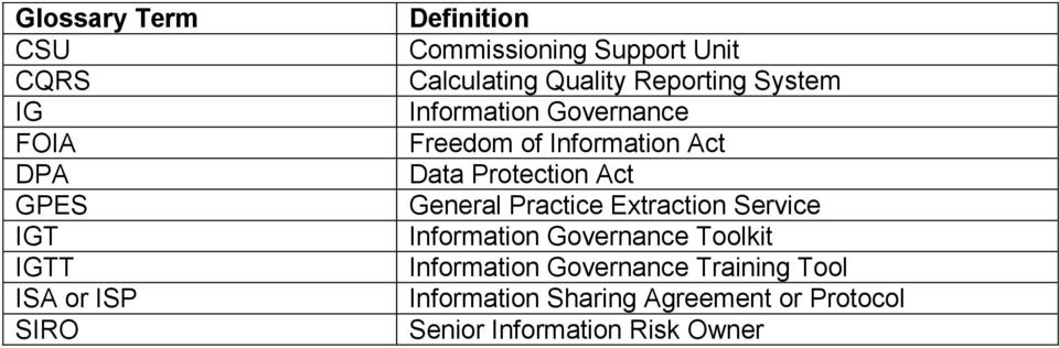 Act Data Protection Act General Practice Extraction Service Information Governance Toolkit