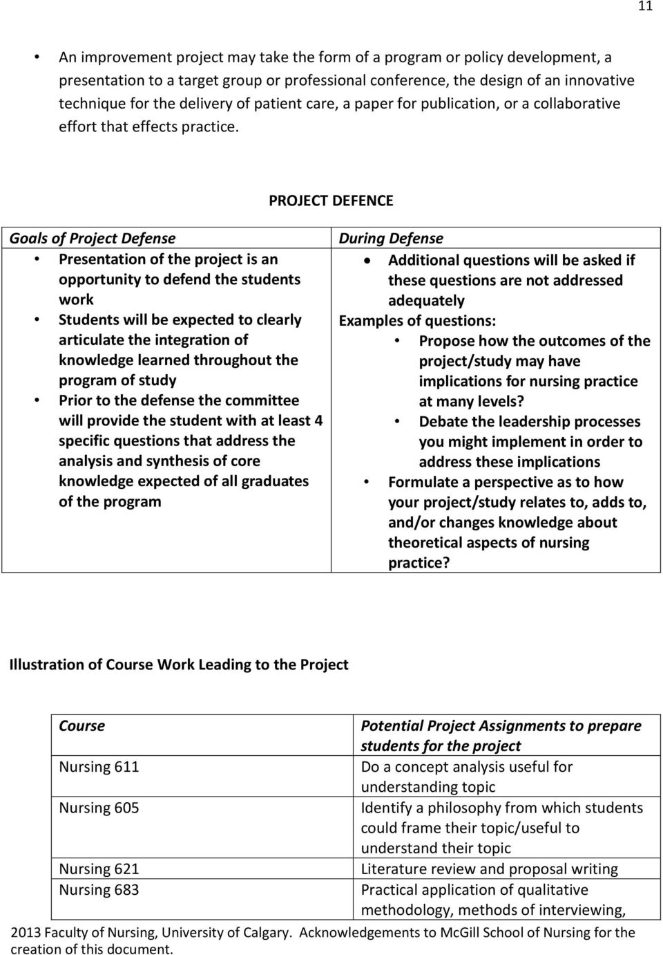 PROJECT DEFENCE Goals of Project Defense Presentation of the project is an opportunity to defend the students work Students will be expected to clearly articulate the integration of knowledge learned
