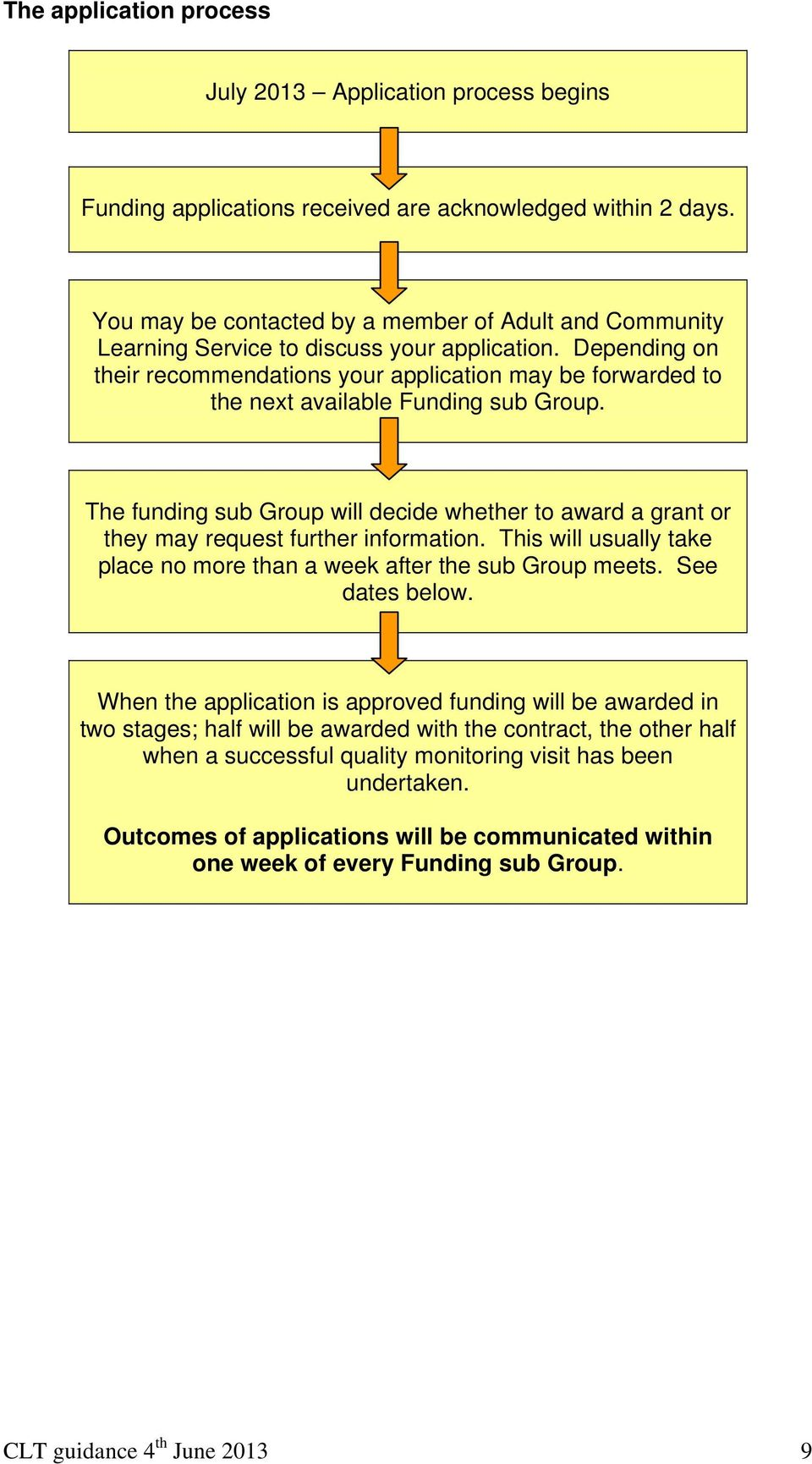 Depending on their recommendations your application may be forwarded to the next available Funding sub Group.