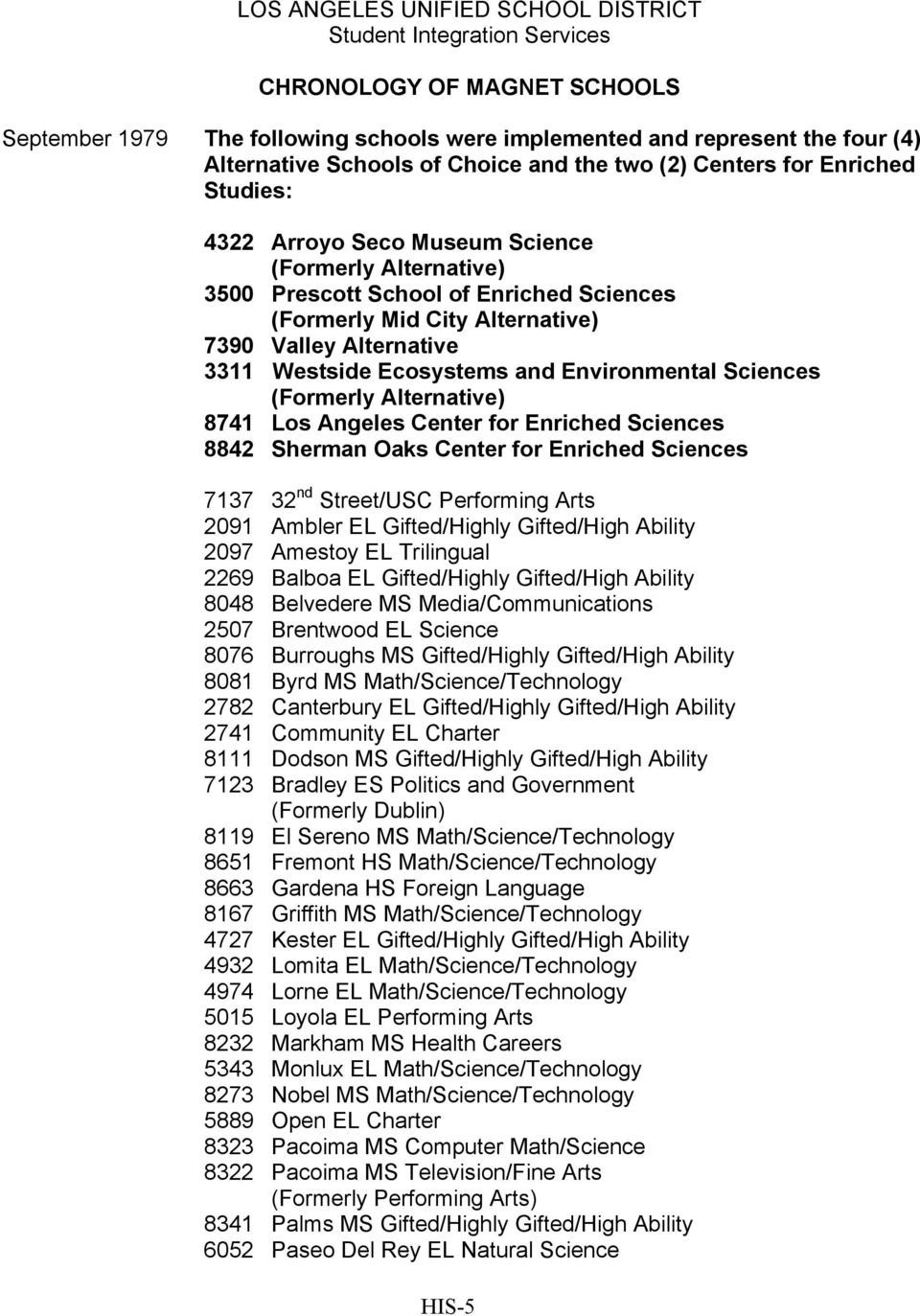 Alternative 3311 Westside Ecosystems and Environmental Sciences (Formerly Alternative) 8741 Los Angeles Center for Enriched Sciences 8842 Sherman Oaks Center for Enriched Sciences 7137 32 nd