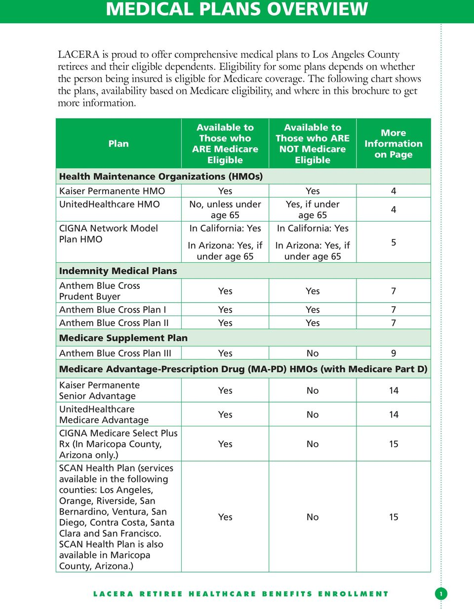 The following chart shows the plans, availability based on Medicare eligibility, and where in this brochure to get more information.