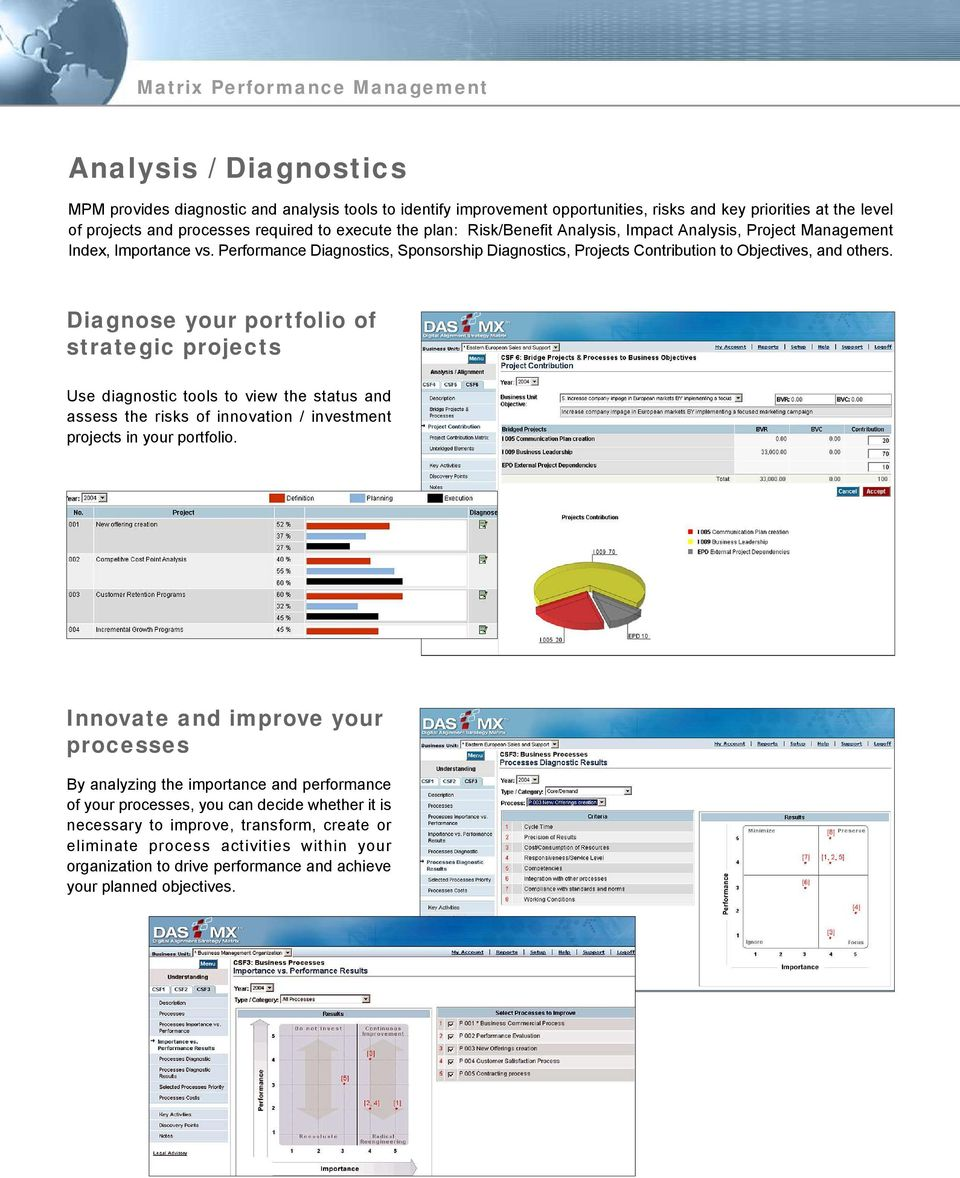 Diagnose your portfolio of strategic projects Use diagnostic tools to view the status and assess the risks of innovation / investment projects in your portfolio.