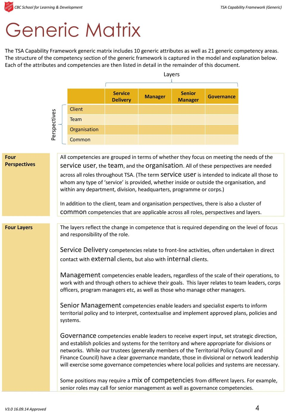 Each of the attributes and competencies are then listed in detail in the remainder of this document.