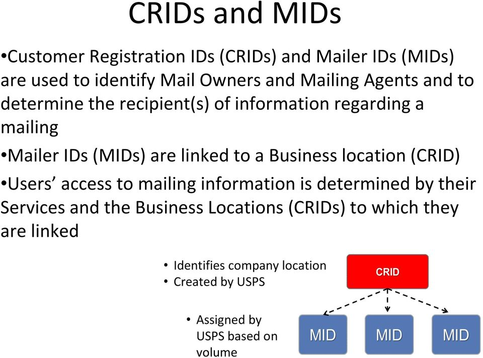 to a Business location (CRID) Users access to mailing information is determined by their Services and the