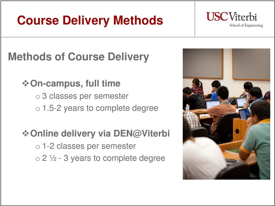 5-2 years to complete degree Online delivery via