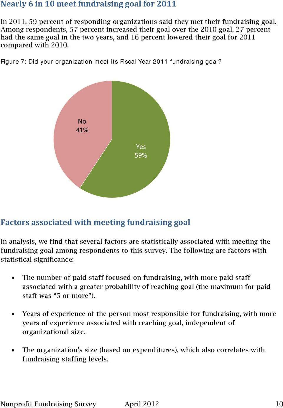 Figure 7: Did your organization meet its Fiscal Year 2011 fundraising goal?