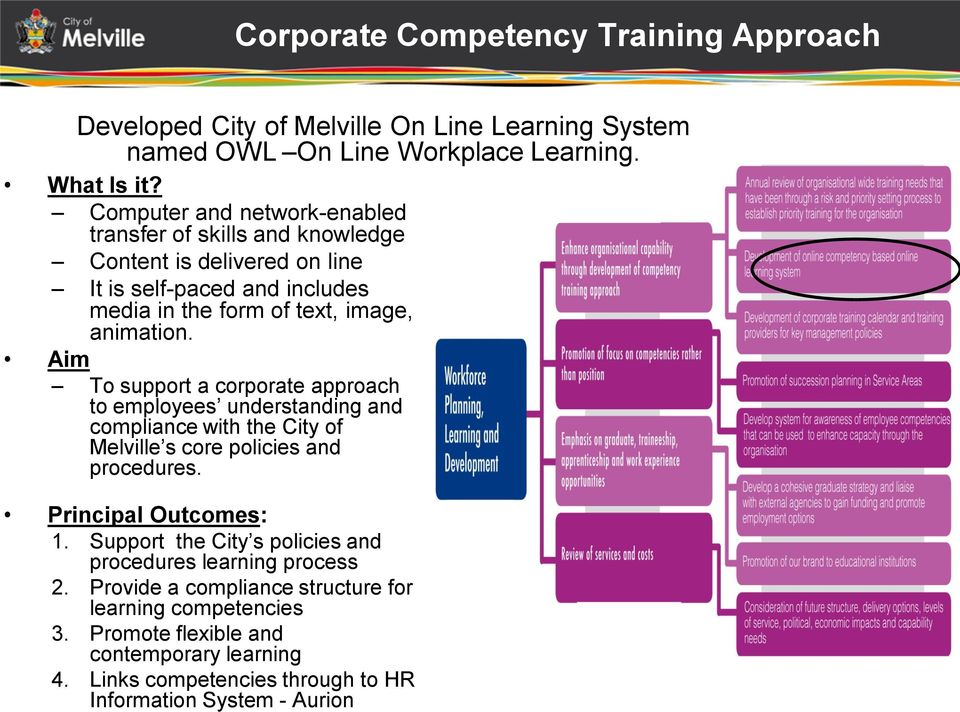 Aim To support a corporate approach to employees understanding and compliance with the City of Melville s core policies and procedures. Principal Outcomes: 1.