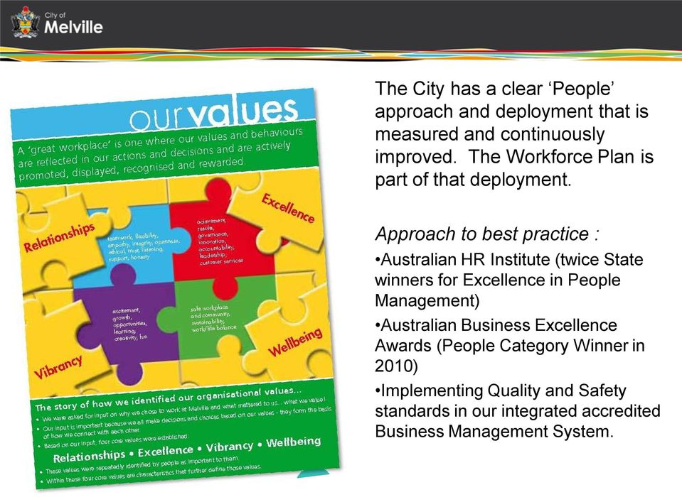 Approach to best practice : Australian HR Institute (twice State winners for Excellence in People