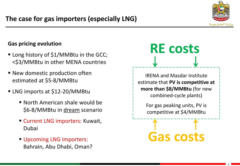 scenario Current LNG importers: Kuwait, Dubai Upcoming LNG importers: Bahrain, Abu Dhabi, Oman?