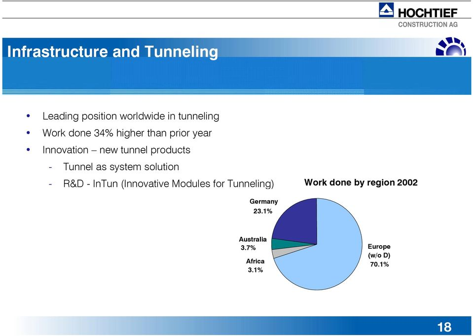 system solution - R&D - InTun (Innovative Modules for Tunneling) Work done
