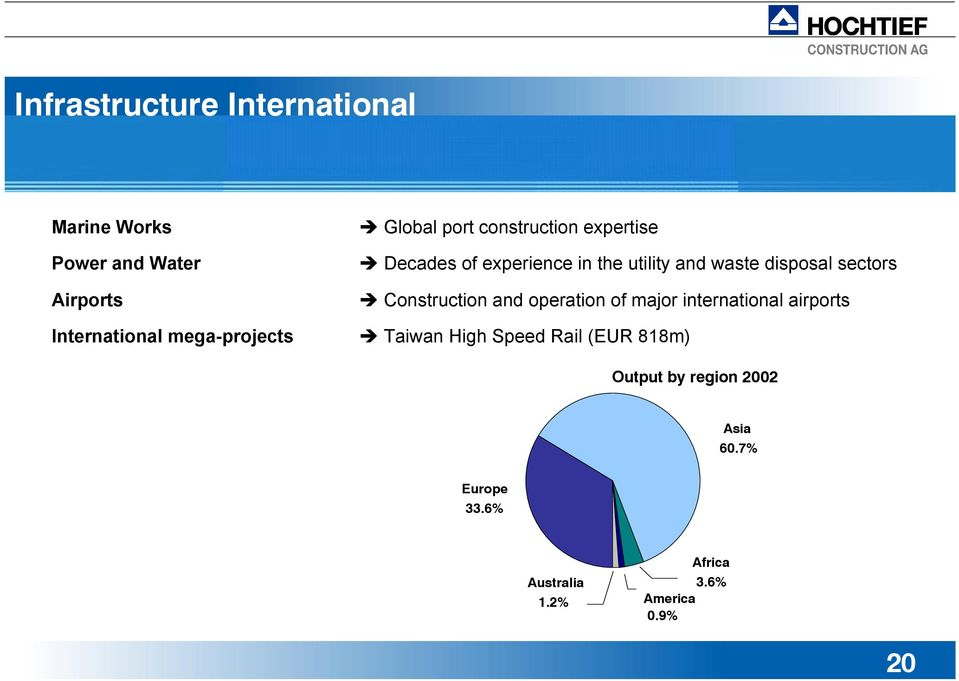 operation of major international airports International mega-projects Taiwan High Speed Rail