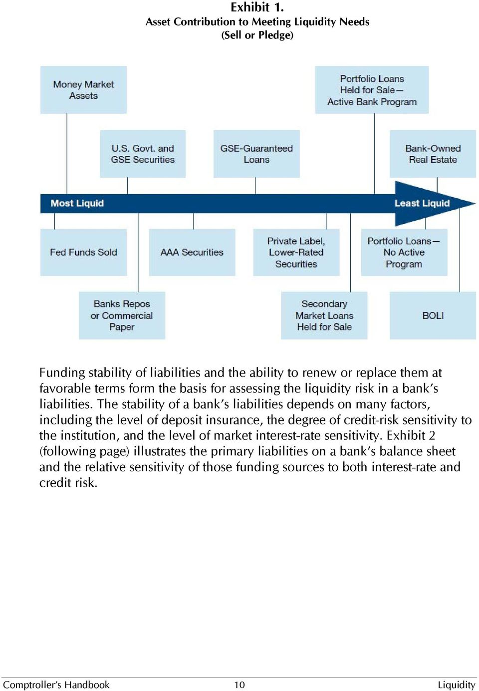 basis for assessing the liquidity risk in a bank s liabilities.