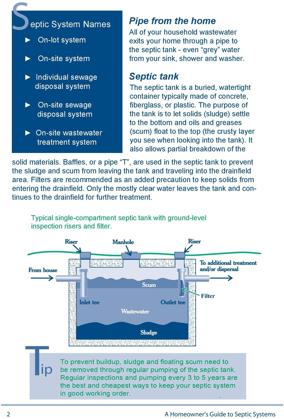 Individual sewage disposal system On-site sewage disposal system On-site wastewater treatment system Septic tank The septic tank is a buried, watertight container typically made of concrete,