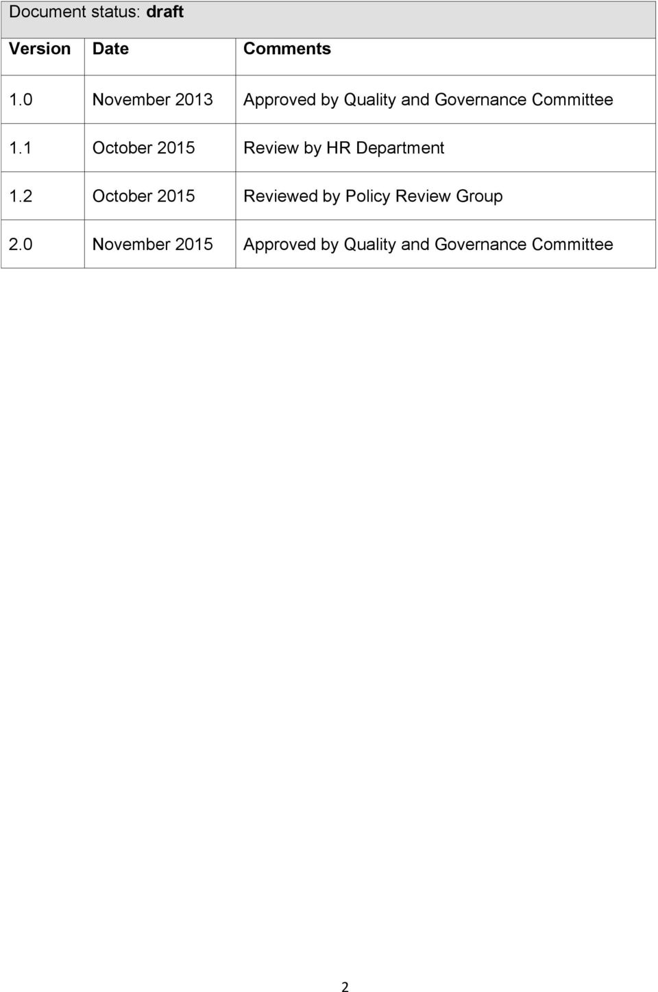 1 October 2015 Review by HR Department 1.