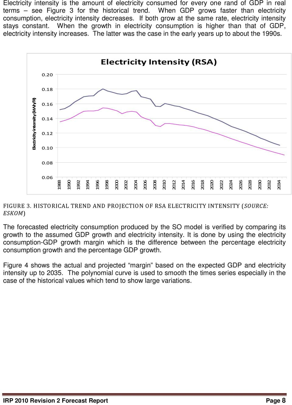 When the growth in electricity consumption is higher than that of GDP, electricity intensity increases. The latter was the case in the early years up to about the 1990s. 0.