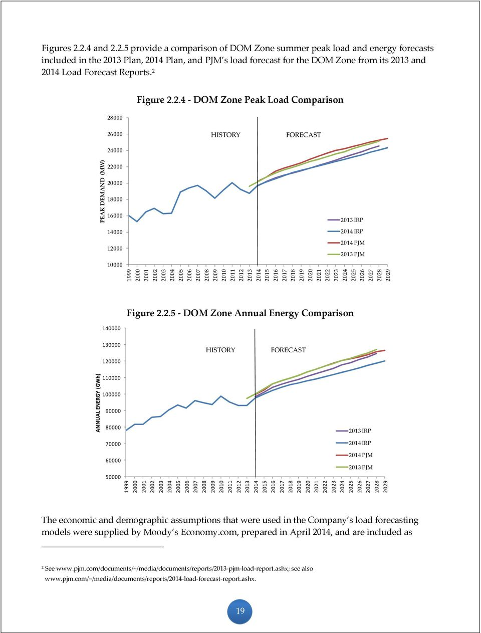 ANNUAL ENERGY (GWh) 110000 100000 90000 80000 70000 IRP IRP PJM 60000 PJM 50000 The economic and demographic assumptions that were used in the Company s load forecasting models were supplied by Moody