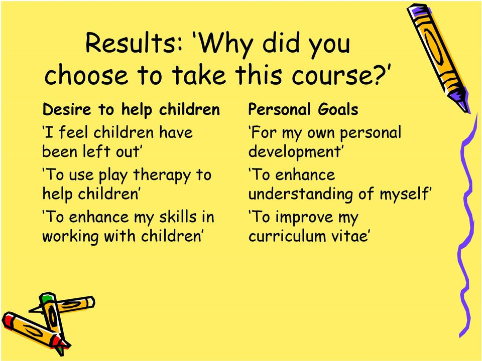 personal been left out development To use play therapy to help children To