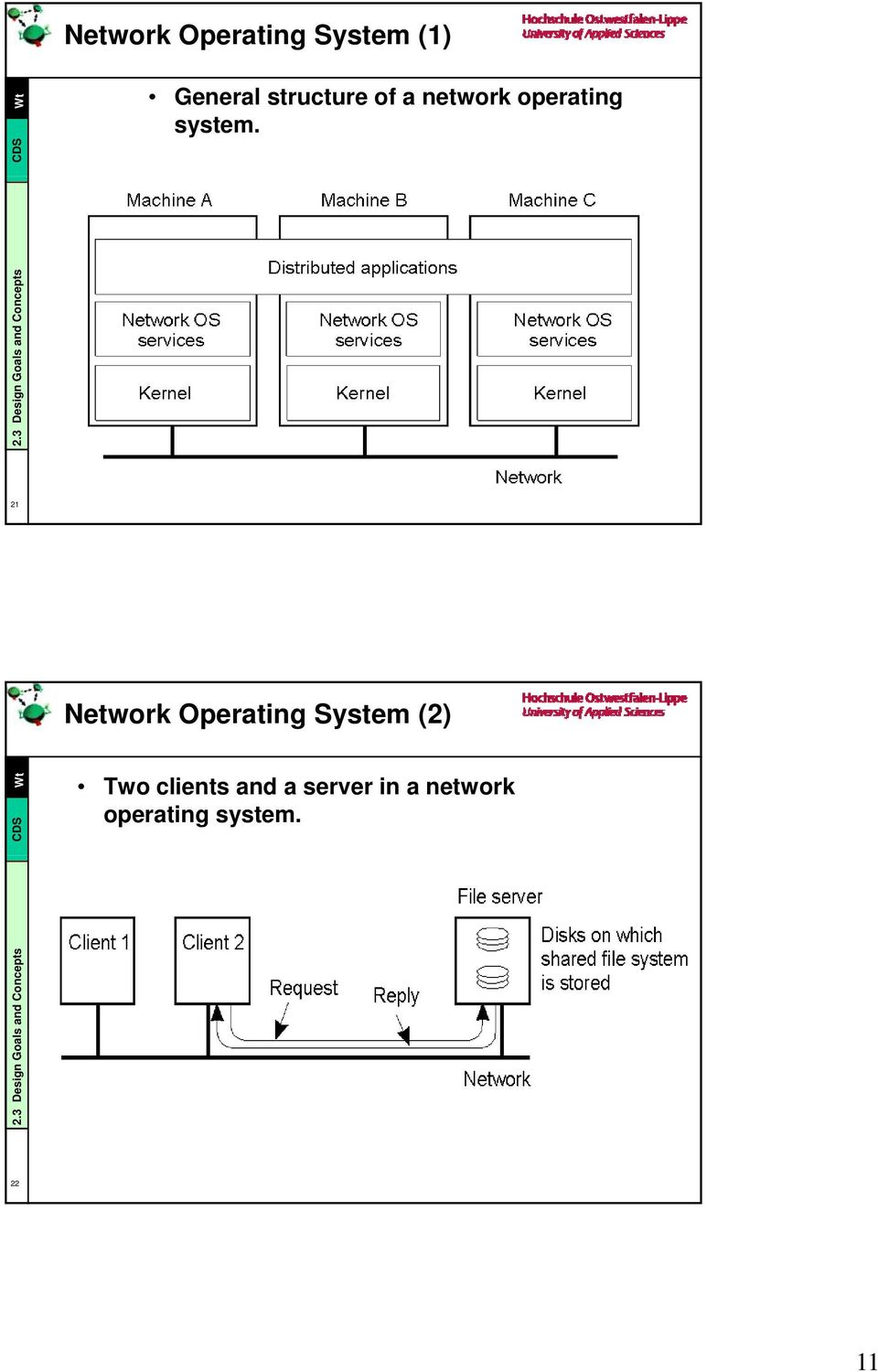 1-19 21 Network Operating System (2) Two