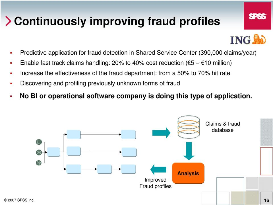 the fraud department: from a 50% to 70% hit rate Discovering and profiling previously unknown forms of fraud No BI or