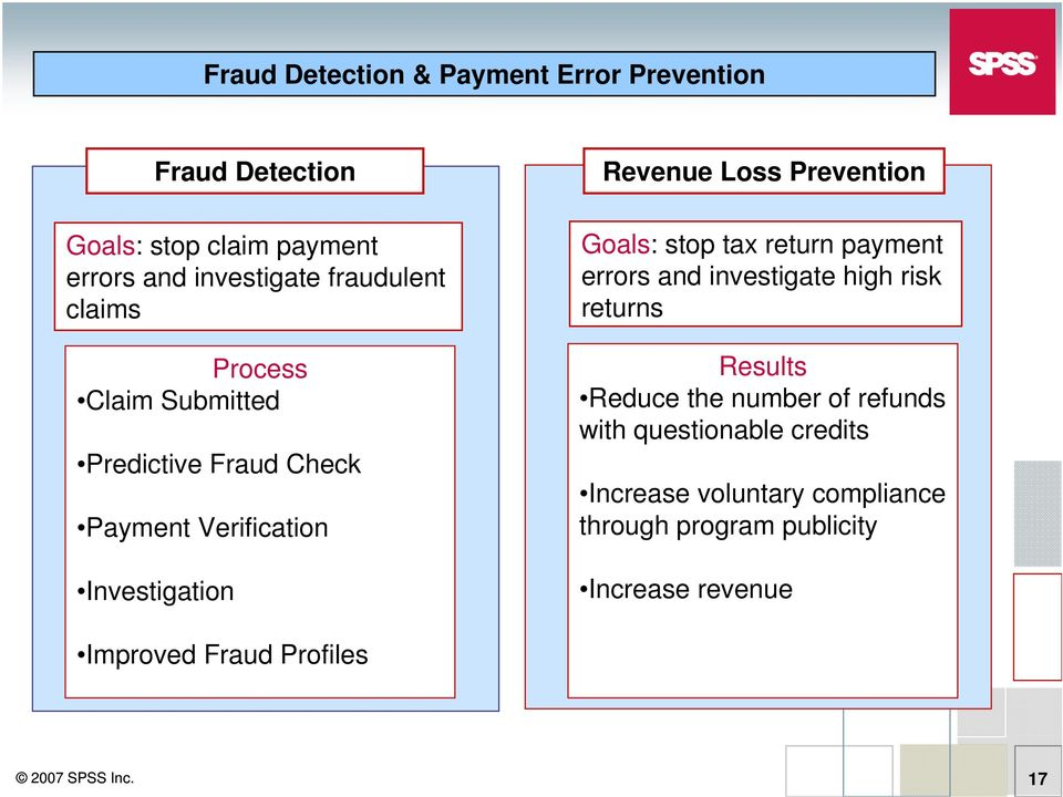 stop tax return payment errors and investigate high risk returns Results Reduce the number of refunds with questionable