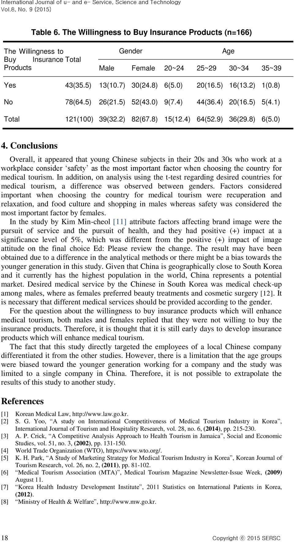 Conclusions Overall, it appeared that young Chinese subjects in their 20s and 30s who work at a workplace consider safety as the most important factor when choosing the country for medical tourism.
