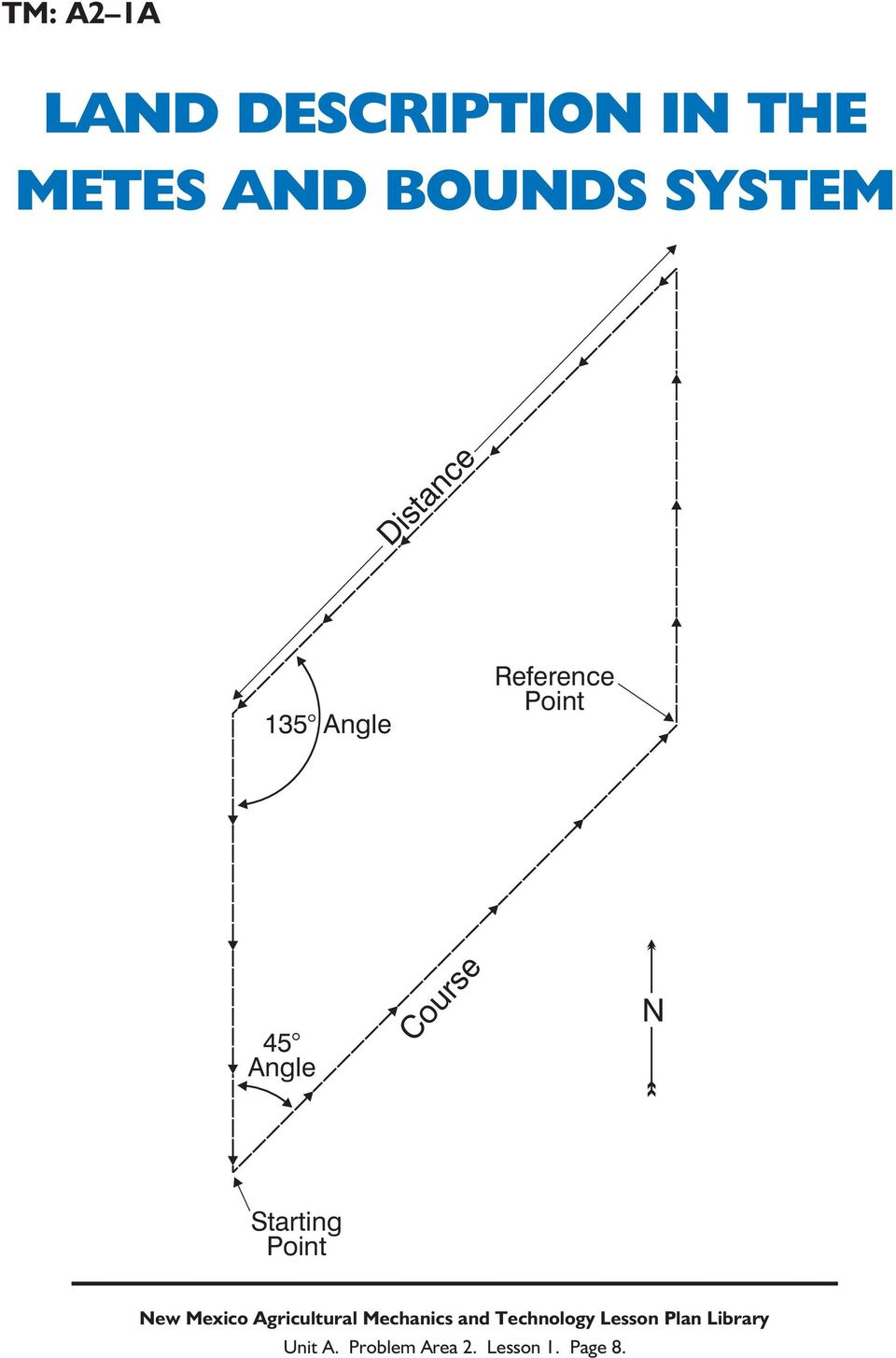 Reference Point 45 Angle Course N