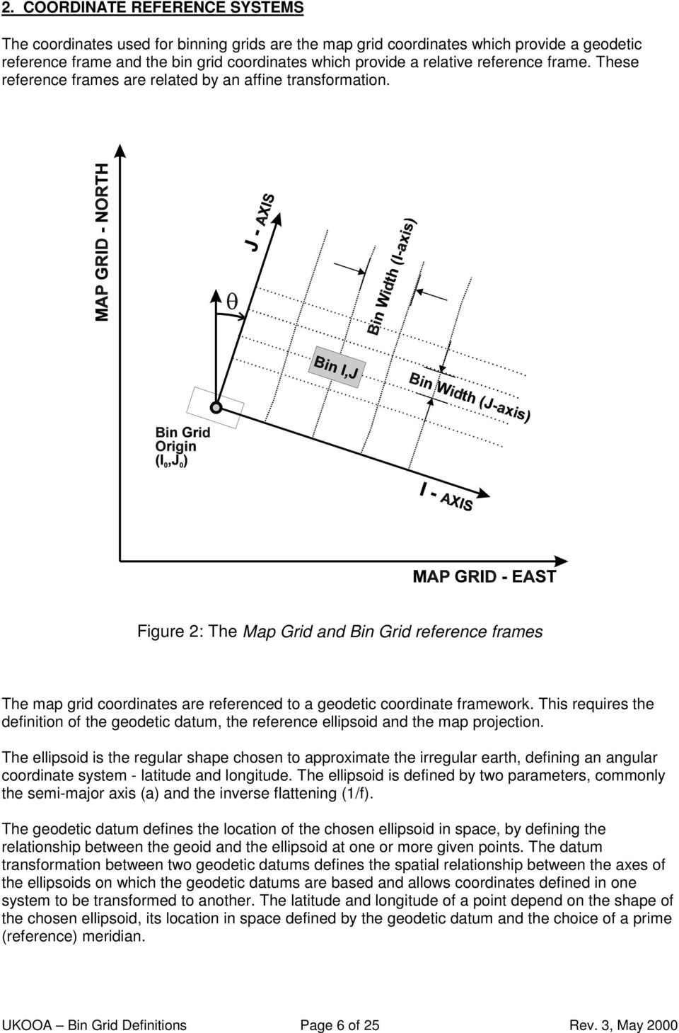 Figure 2: The Map Grid and Bin Grid reference frames The map grid coordinates are referenced to a geodetic coordinate framework.