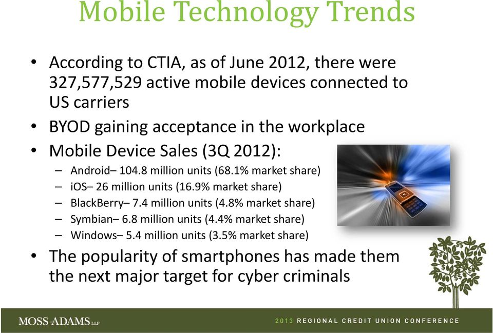 1% market share) ios 26 million units (16.9% market share) BlackBerry 7.4 million units (4.8% market share) Symbian 6.