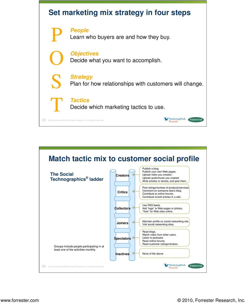 Match tactic mix to customer social profile The Social Technographics ladder Creators Critics Publish a blog. Publish your own Web pages. Upload video you created. Upload audio/music you created.