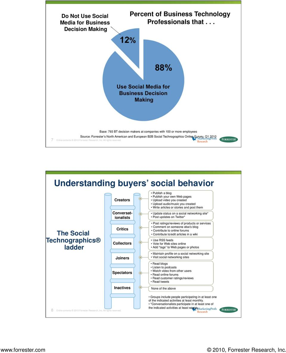 Online Survey, Q1 2010 7 Entire contents 2010 Forrester Research, Inc. All rights reserved.