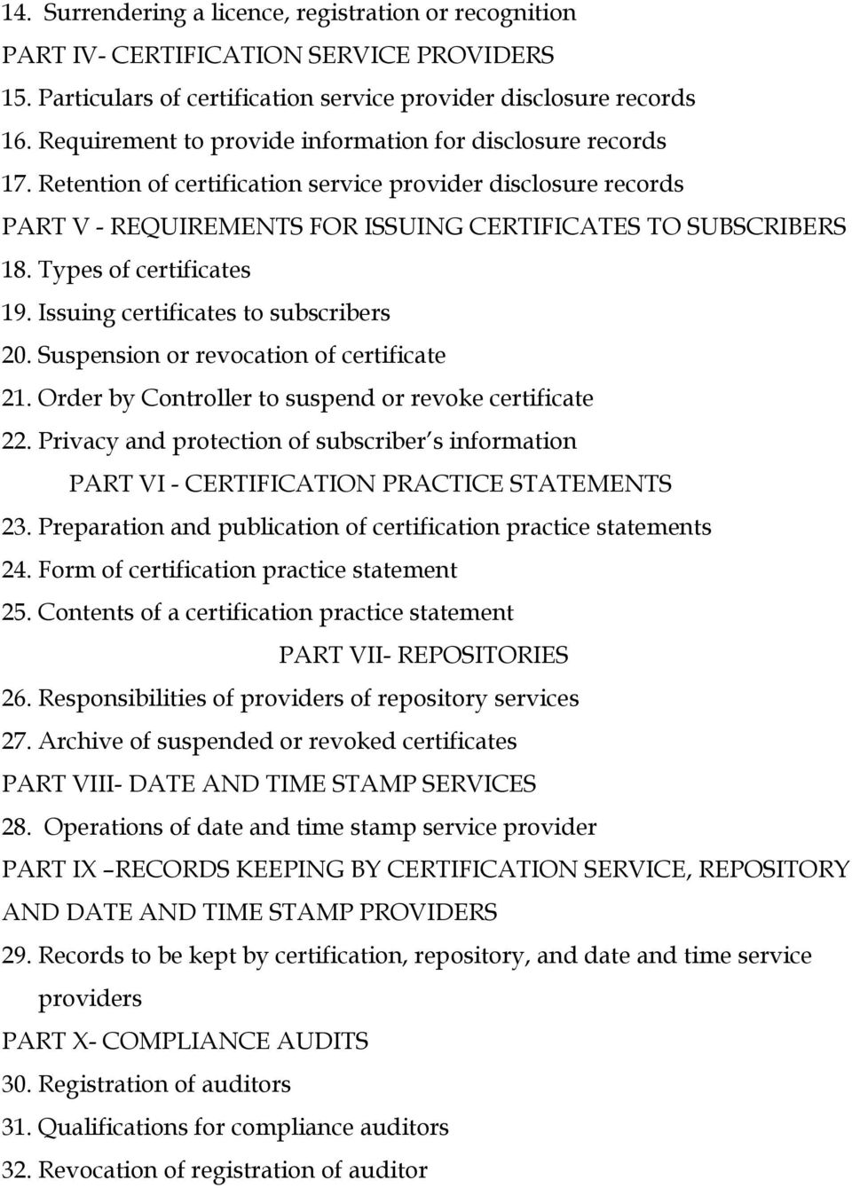 Types of certificates 19. Issuing certificates to subscribers 20. Suspension or revocation of certificate 21. Order by Controller to suspend or revoke certificate 22.