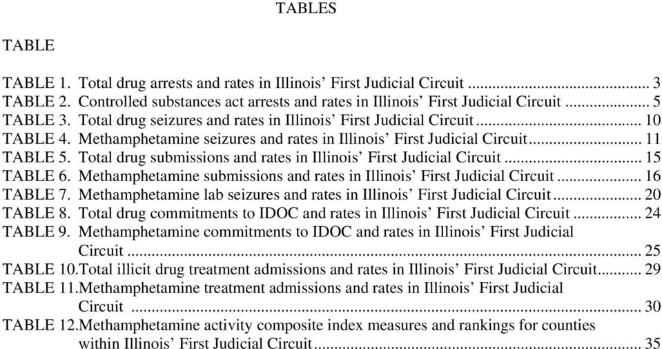 .. TABLE 7. Methamphetamine lab seizures and rates in Illinois First Judicial Circuit... TABLE 8. Total drug commitments to IDOC and rates in Illinois First Judicial Circuit... TABLE 9.