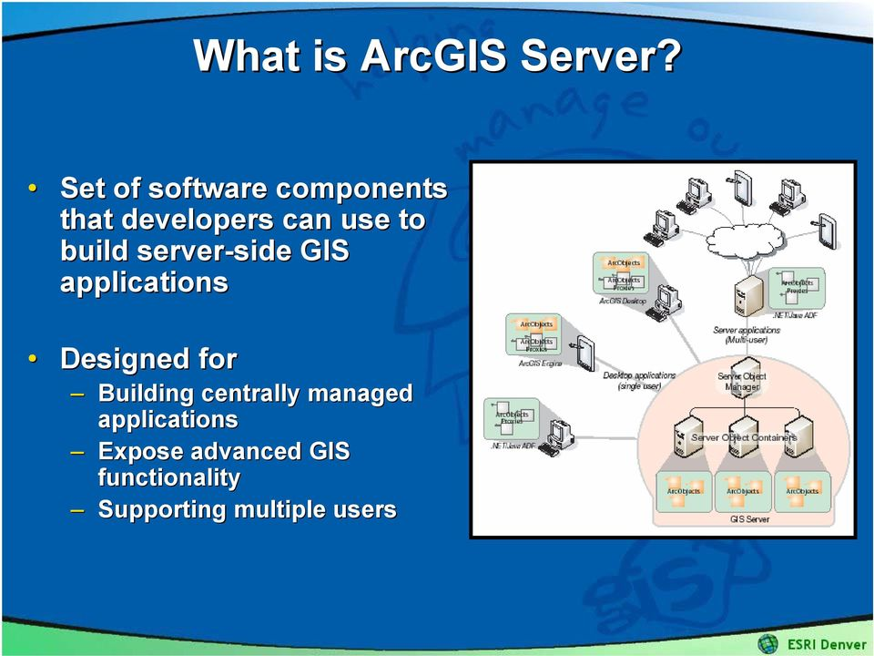 build server-side side GIS applications Designed for