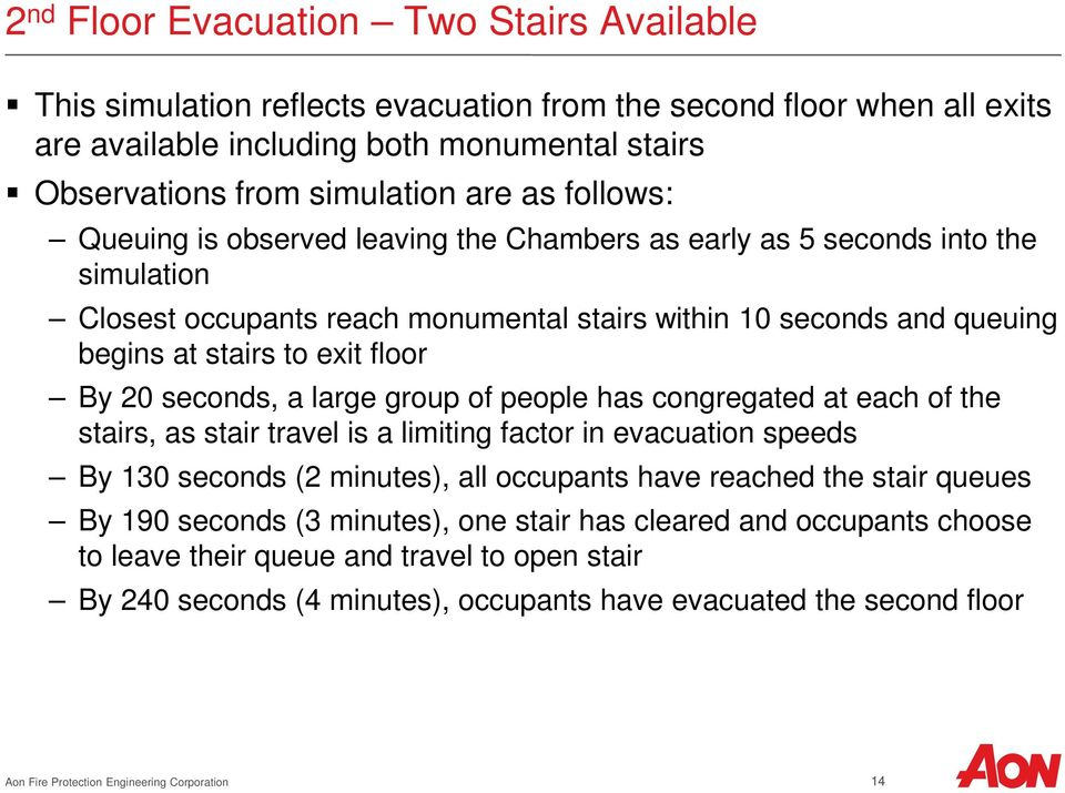 20 seconds, a large group of people has congregated at each of the stairs, as stair travel is a limiting factor in evacuation speeds By 130 seconds (2 minutes), all occupants have reached the stair