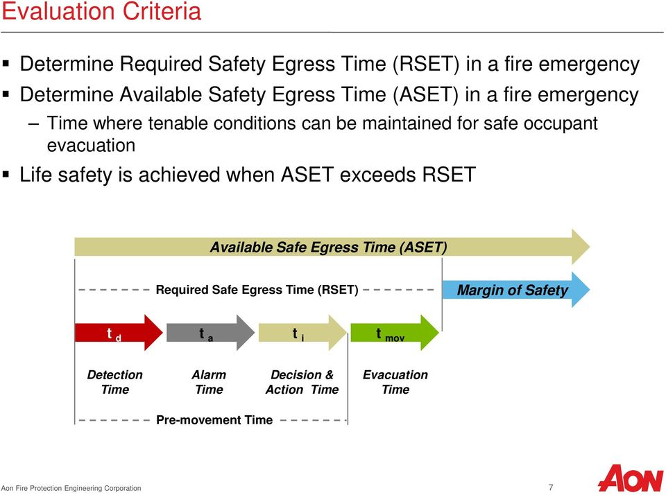 achieved when ASET exceeds RSET Available Safe Egress Time (ASET) Required Safe Egress Time (RSET) Margin of Safety t d t a t