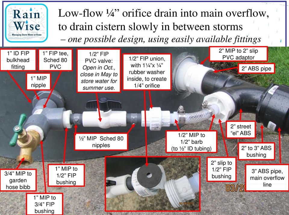 1/2 FIP union, with 1¼ x ¼ rubber washer inside, to create 1/4 orifice 2 MIP to 2 slip PVC adaptor 2 ABS pipe 3/4 MIP to garden hose bibb 1 MIP to 3/4 FIP