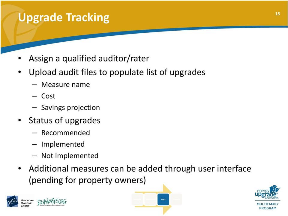 upgrades Recommended Implemented Not Implemented Additional measures can be