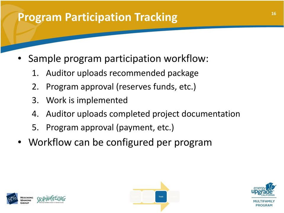 Work is implemented 4. Auditor uploads completed project documentation 5.