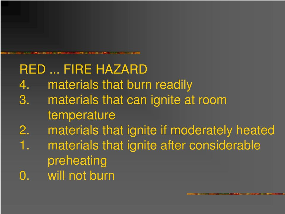 materials that ignite if moderately heated 1.
