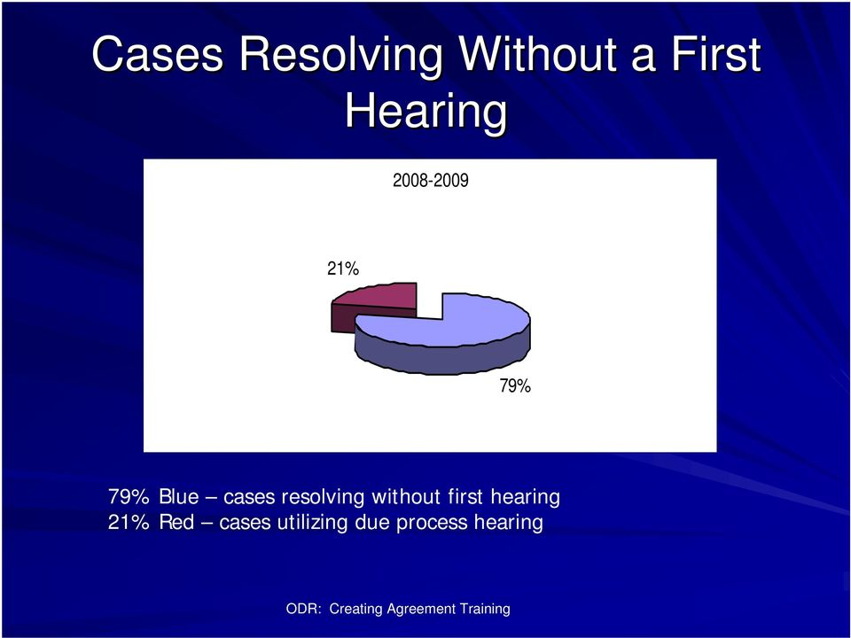 cases resolving without first