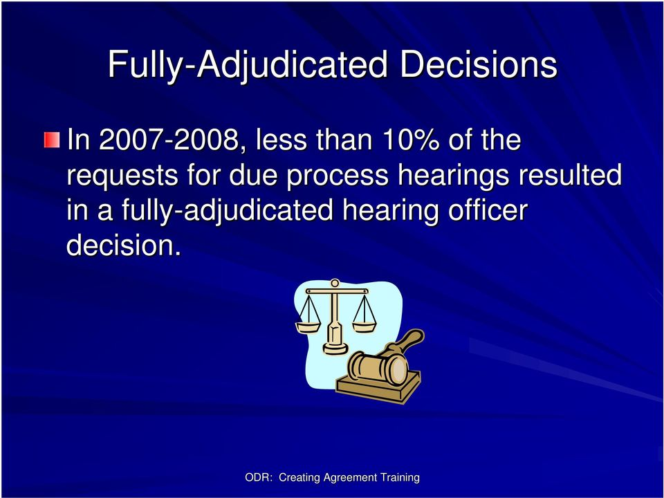 requests for due process hearings
