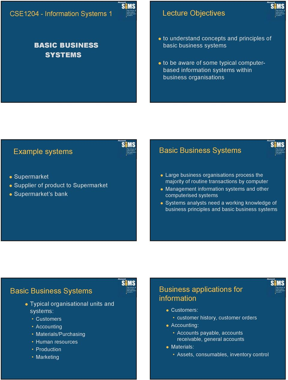 transactions by computer Management information systems and other computerised systems Systems analysts need a working knowledge of business principles and basic business systems Basic Business