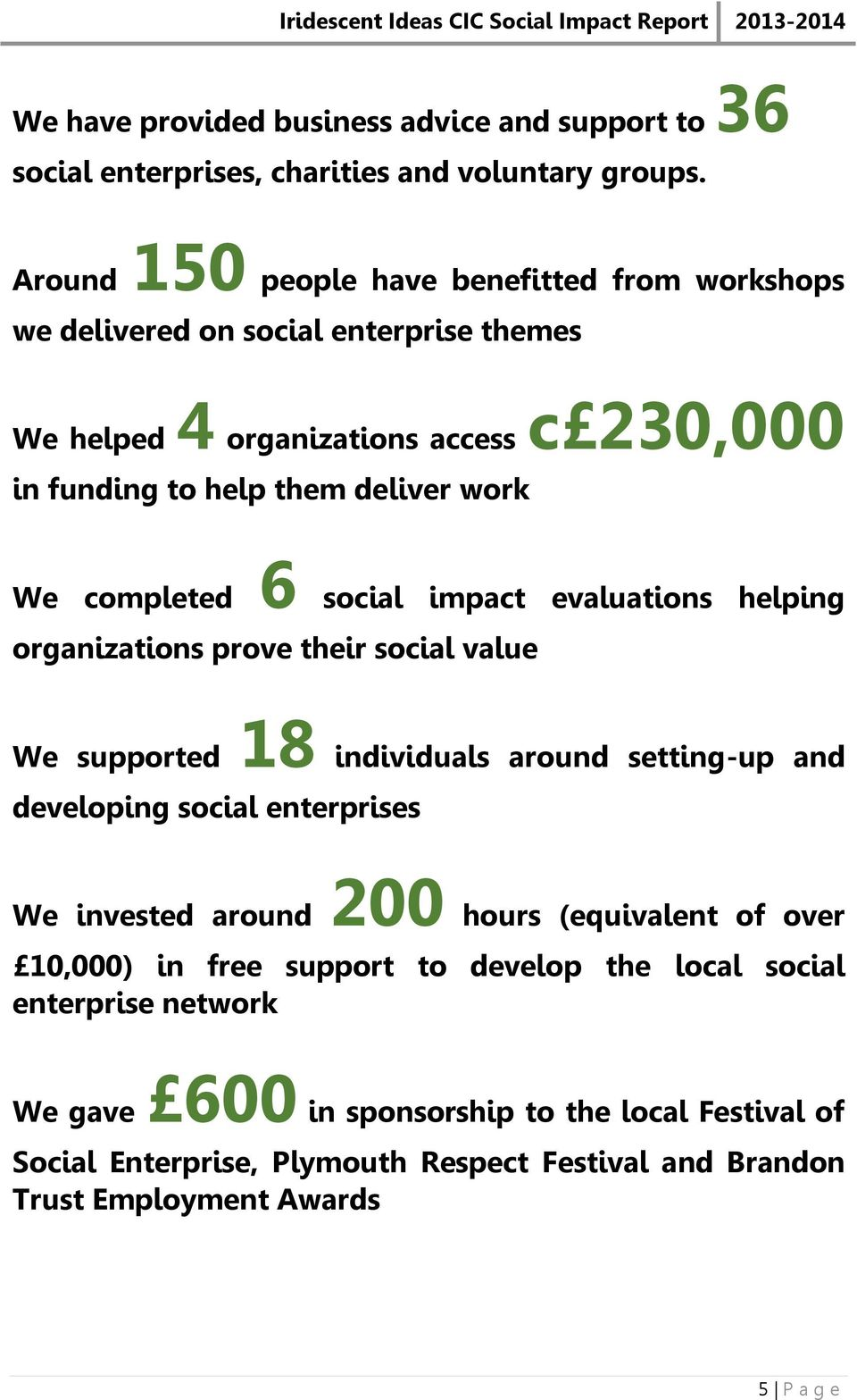 completed 6 social impact evaluations helping organizations prove their social value We supported 18 individuals around setting-up and developing social enterprises We