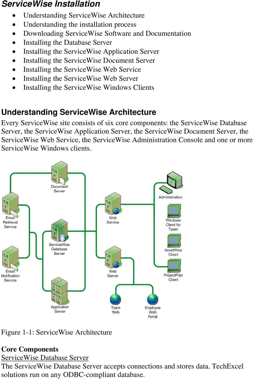 Understanding ServiceWise Architecture Every ServiceWise site consists of six core components: the ServiceWise Database Server, the ServiceWise Application Server, the ServiceWise Document Server,