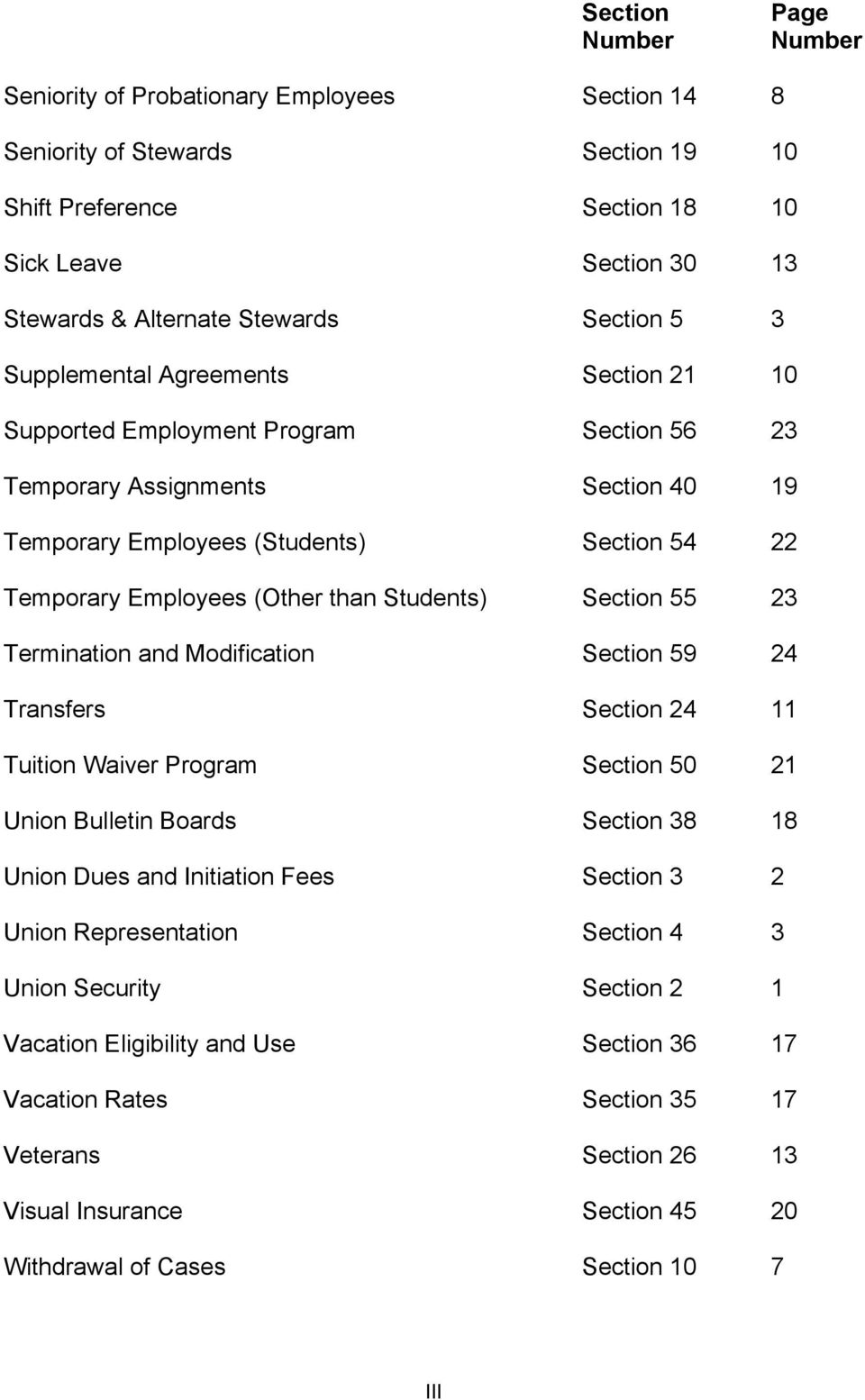 (Other than Students) Section 55 23 Termination and Modification Section 59 24 Transfers Section 24 11 Tuition Waiver Program Section 50 21 Union Bulletin Boards Section 38 18 Union Dues and