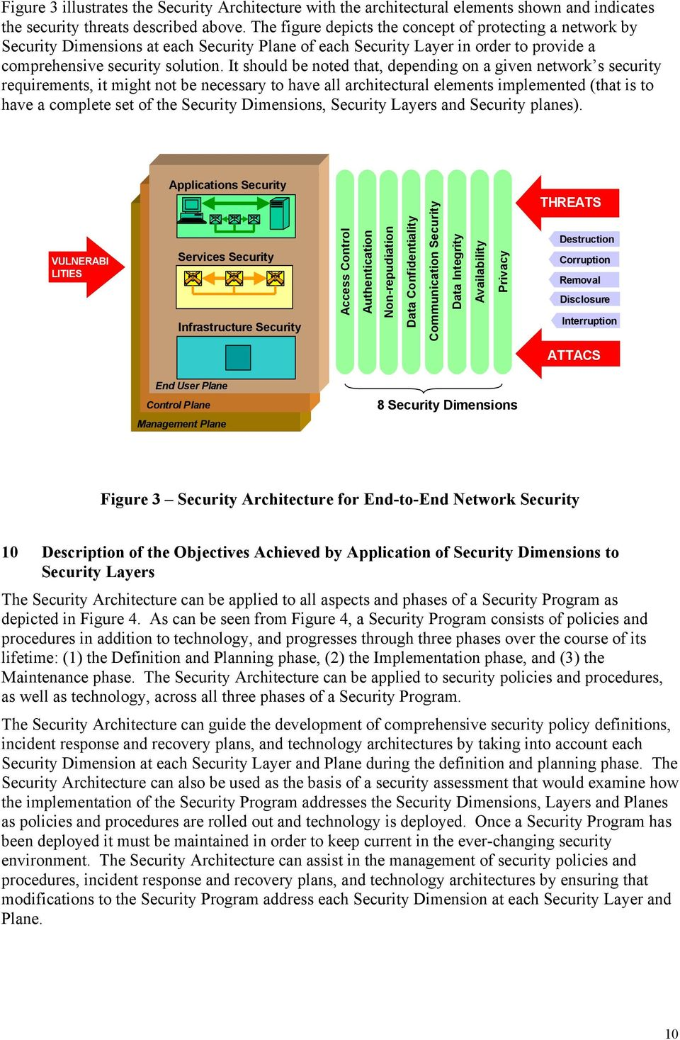 It should be noted that, depending on a given network s security requirements, it might not be necessary to have all architectural elements implemented (that is to have a complete set of the